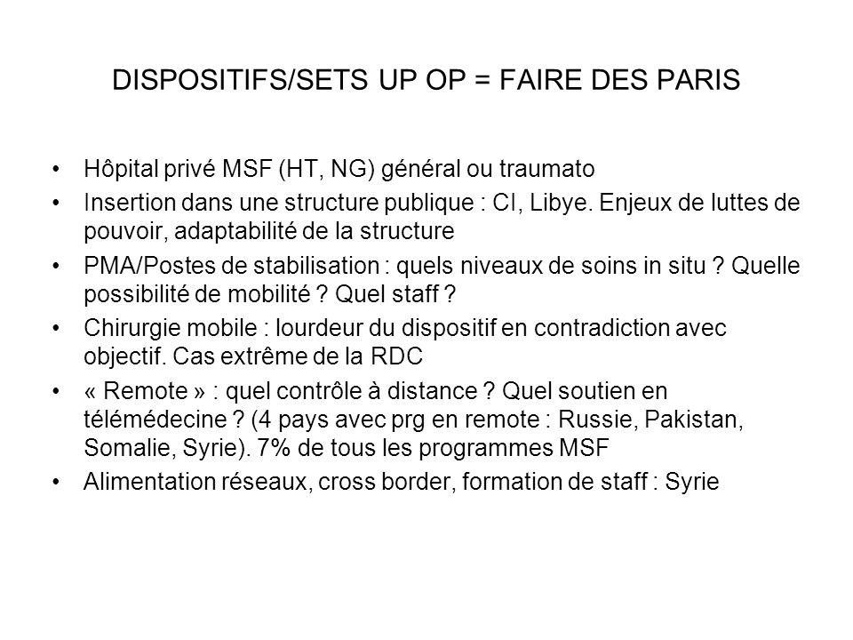 DISPOSITIFS/SETS UP OP = FAIRE DES PARIS Hôpital privé MSF (HT, NG) général ou traumato Insertion dans une structure publique : CI, Libye. Enjeux de l