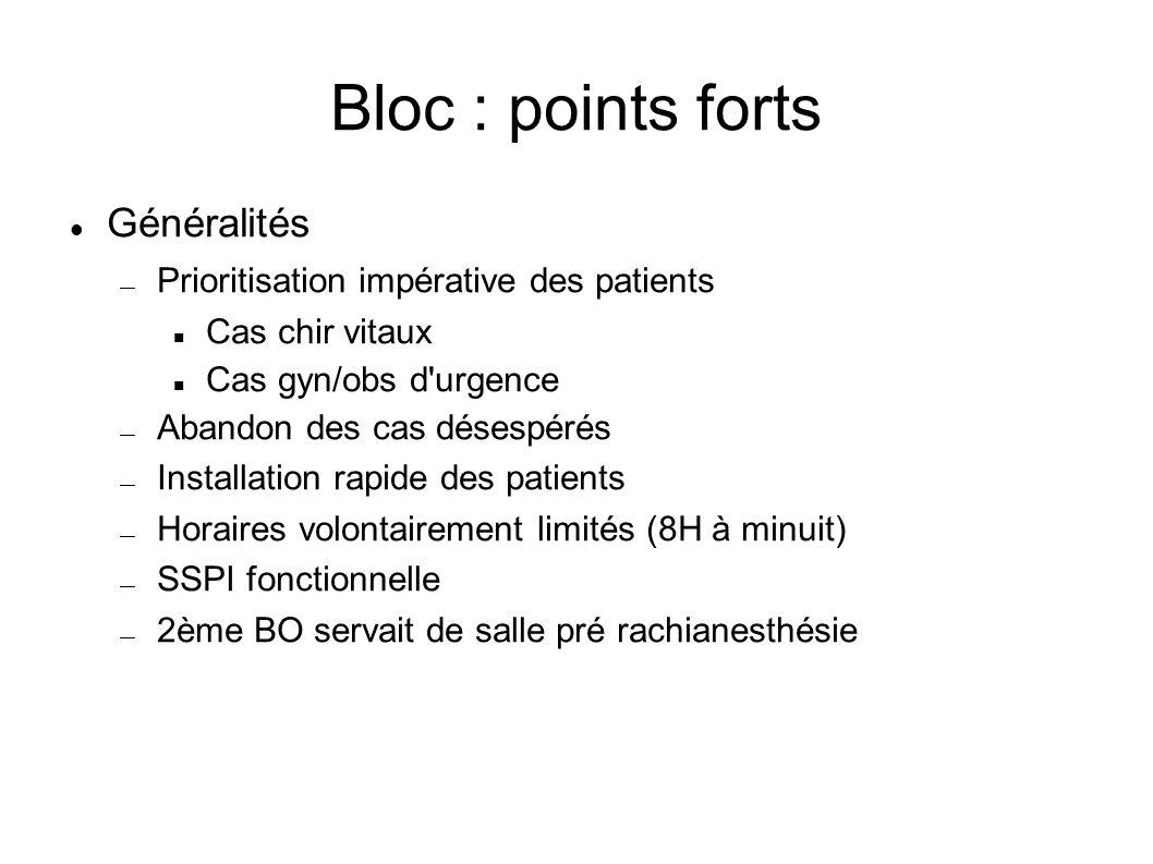 Bloc : points forts Généralités Prioritisation impérative des patients Cas chir vitaux Cas gyn/obs d'urgence Abandon des cas désespérés Installation r