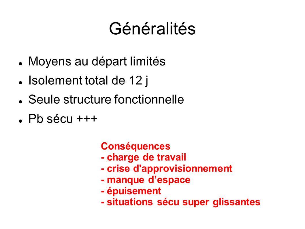 Généralités Moyens au départ limités Isolement total de 12 j Seule structure fonctionnelle Pb sécu +++ Conséquences - charge de travail - crise d'appr