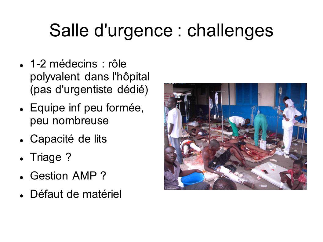 Salle d urgence : challenges 1-2 médecins : rôle polyvalent dans l hôpital (pas d urgentiste dédié) Equipe inf peu formée, peu nombreuse Capacité de lits Triage .
