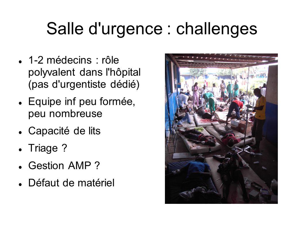 Salle d'urgence : challenges 1-2 médecins : rôle polyvalent dans l'hôpital (pas d'urgentiste dédié) Equipe inf peu formée, peu nombreuse Capacité de l