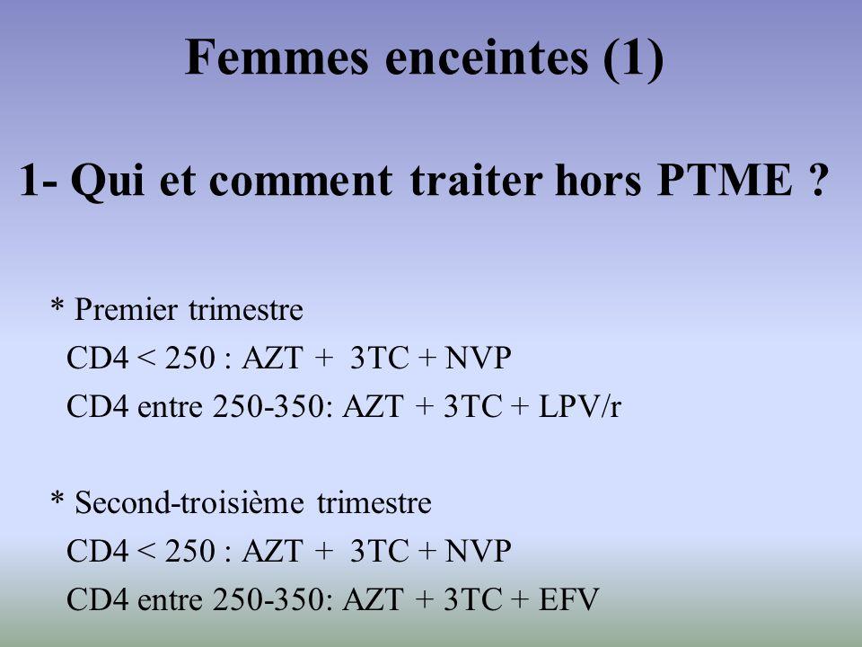 Femmes enceintes (1) 1- Qui et comment traiter hors PTME ? * Premier trimestre CD4 < 250 : AZT + 3TC + NVP CD4 entre 250-350: AZT + 3TC + LPV/r * Seco