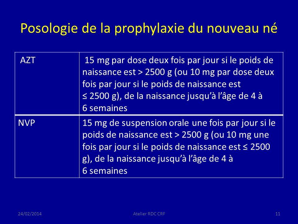 Posologie de la prophylaxie du nouveau né AZT 15 mg par dose deux fois par jour si le poids de naissance est > 2500 g (ou 10 mg par dose deux fois par jour si le poids de naissance est 2500 g), de la naissance jusquà lâge de 4 à 6 semaines NVP15 mg de suspension orale une fois par jour si le poids de naissance est > 2500 g (ou 10 mg une fois par jour si le poids de naissance est 2500 g), de la naissance jusquà lâge de 4 à 6 semaines 24/02/2014Atelier RDC CRF11