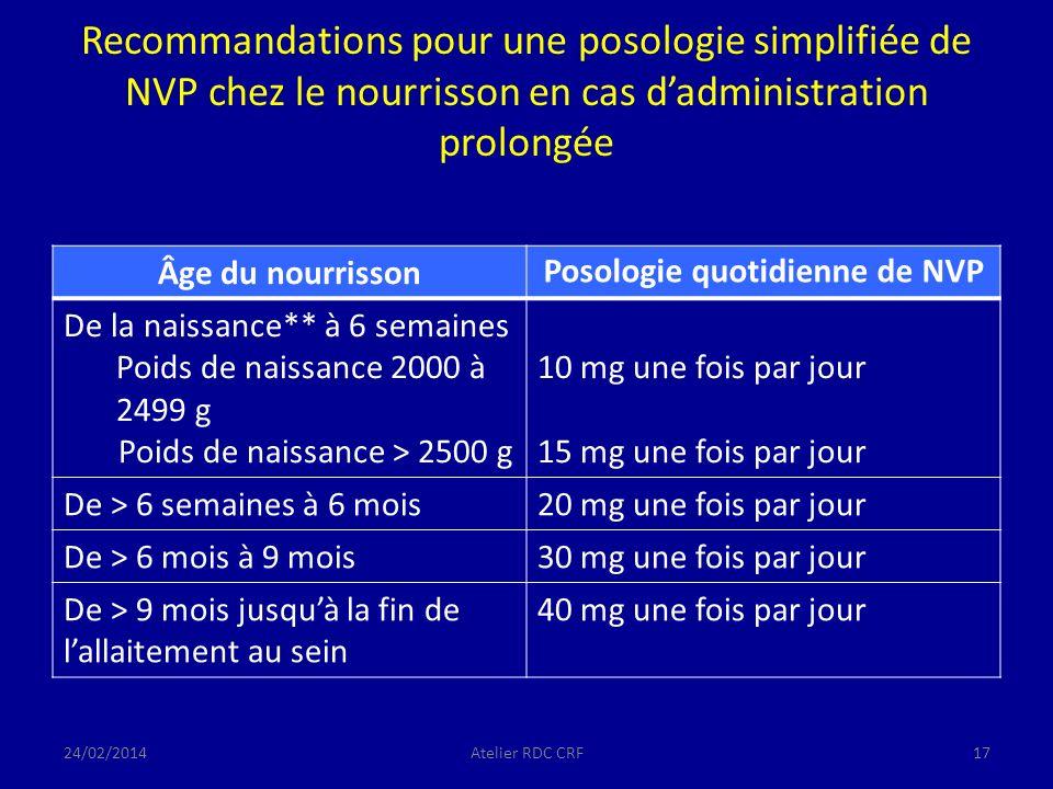 Recommandations pour une posologie simplifiée de NVP chez le nourrisson en cas dadministration prolongée Âge du nourrisson Posologie quotidienne de NVP De la naissance** à 6 semaines Poids de naissance 2000 à 2499 g Poids de naissance > 2500 g 10 mg une fois par jour 15 mg une fois par jour De > 6 semaines à 6 mois20 mg une fois par jour De > 6 mois à 9 mois30 mg une fois par jour De > 9 mois jusquà la fin de lallaitement au sein 40 mg une fois par jour 24/02/2014Atelier RDC CRF17
