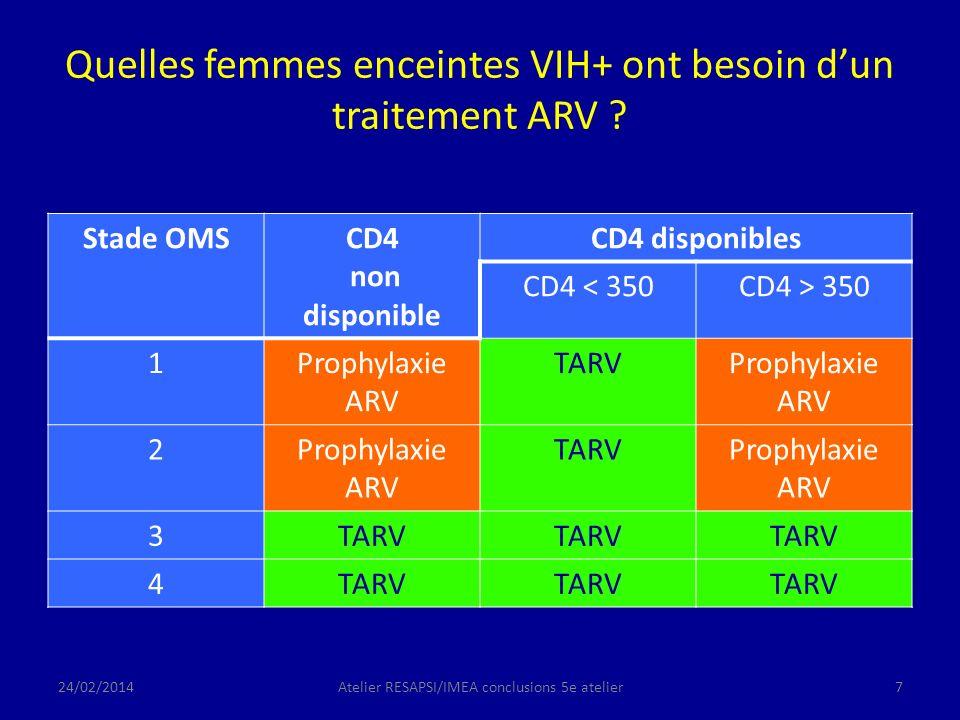 Quelles femmes enceintes VIH+ ont besoin dun traitement ARV .