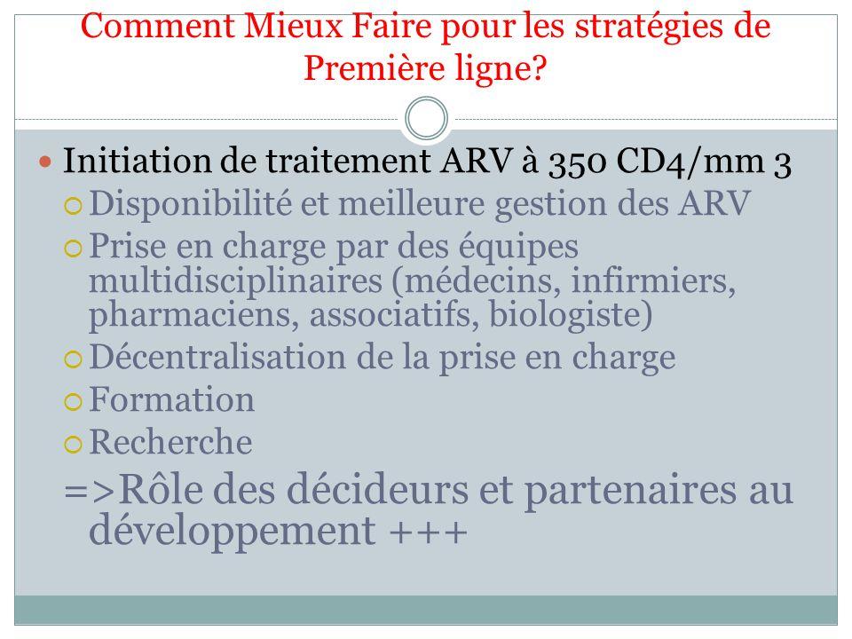 Comment Mieux Faire pour les stratégies de Première ligne? Initiation de traitement ARV à 350 CD4/mm 3 Disponibilité et meilleure gestion des ARV Pris