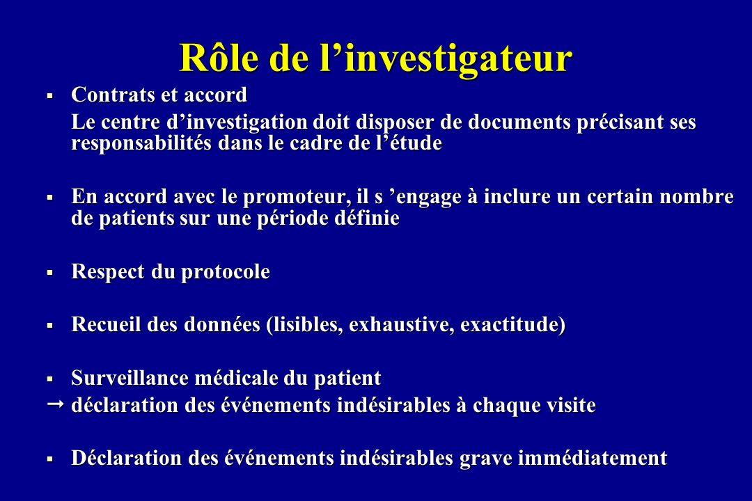 Rôle de linvestigateur Contrats et accord Contrats et accord Le centre dinvestigation doit disposer de documents précisant ses responsabilités dans le