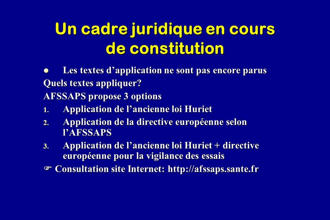 Un cadre juridique en cours de constitution l Les textes dapplication ne sont pas encore parus Quels textes appliquer? AFSSAPS propose 3 options 1. Ap