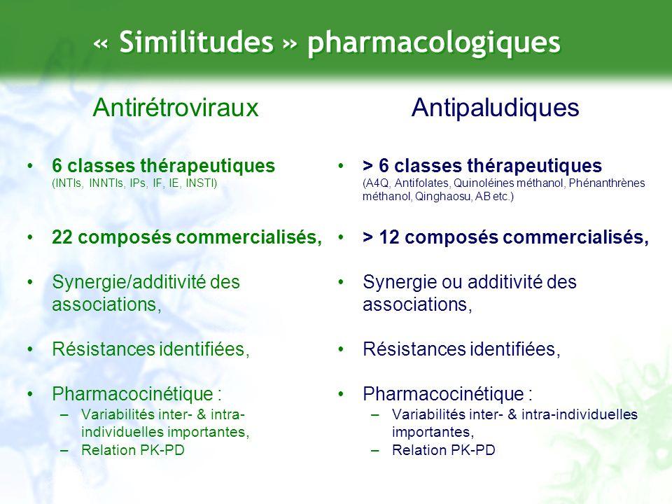 Principales voies enzymatiques responsables du métabolisme des médicaments Wilson et al.