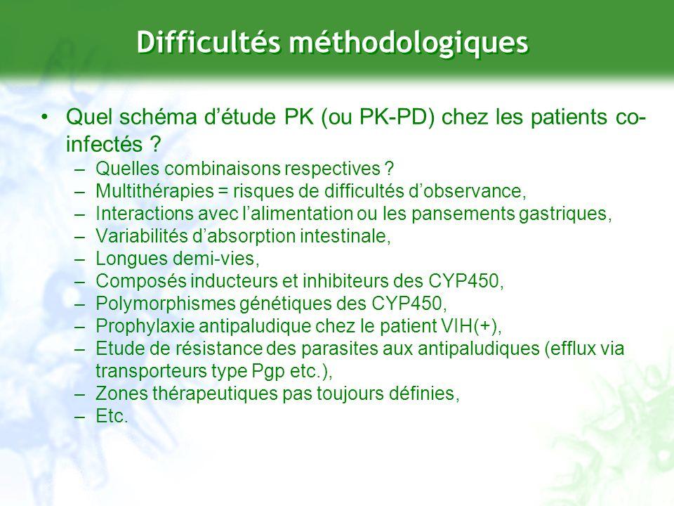 Interactions potentielles entre antirétroviraux et antipaludiques QuinineCQSPProDapMQAMQArtLUMHFATQPQ INTIs ZDV 3TC ddI d4T ABC FTC TFV INNTIs NVP EFV DLV ND ND IPs SQV RTV IDV NFV APV LPV ATV ND ND IF ENF : interaction non pertinente sur le plan clinique ou invraisemblable compte tenu des métabolismes respectifs connus : interaction potentielle justifiant un monitoring étroit, un ajustement des doses ou des intervalles dadministration : interaction vraisemblable, à utiliser avec prudence ou à éviter