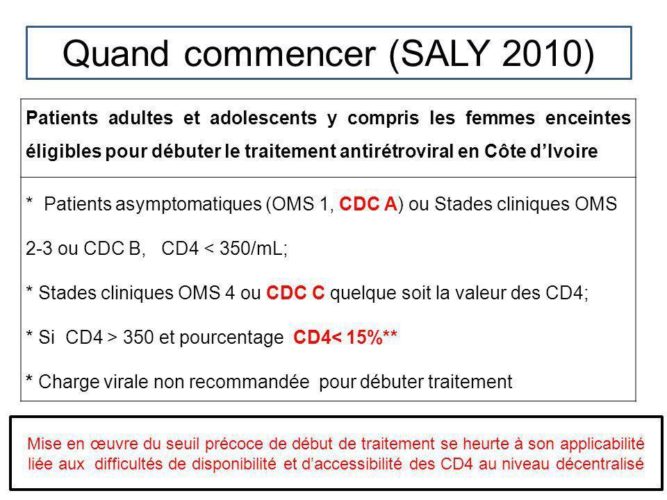Patients adultes et adolescents y compris les femmes enceintes éligibles pour débuter le traitement antirétroviral en Côte dIvoire * Patients asymptomatiques (OMS 1, CDC A) ou Stades cliniques OMS 2-3 ou CDC B, CD4 < 350/mL; * Stades cliniques OMS 4 ou CDC C quelque soit la valeur des CD4; * Si CD4 > 350 et pourcentage CD4< 15%** * Charge virale non recommandée pour débuter traitement Quand commencer (SALY 2010) Mise en œuvre du seuil précoce de début de traitement se heurte à son applicabilité liée aux difficultés de disponibilité et daccessibilité des CD4 au niveau décentralisé