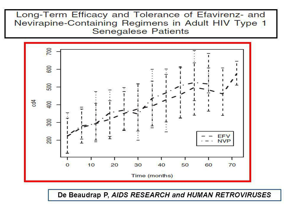 De Beaudrap P, AIDS RESEARCH and HUMAN RETROVIRUSES