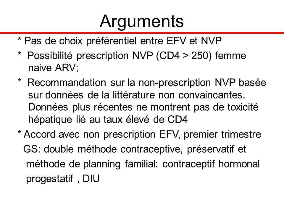 Arguments * Pas de choix préférentiel entre EFV et NVP * Possibilité prescription NVP (CD4 > 250) femme naive ARV; * Recommandation sur la non-prescription NVP basée sur données de la littérature non convaincantes.