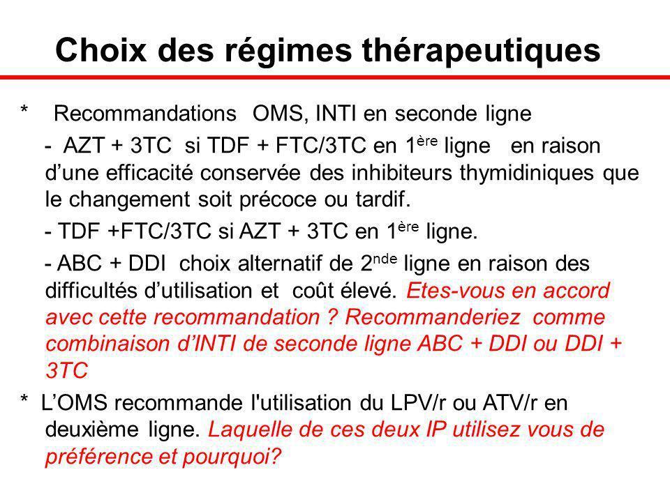 Choix des régimes thérapeutiques * Recommandations OMS, INTI en seconde ligne - AZT + 3TC si TDF + FTC/3TC en 1 ère ligne en raison dune efficacité conservée des inhibiteurs thymidiniques que le changement soit précoce ou tardif.