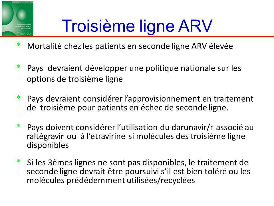 Troisième ligne ARV * Mortalité chez les patients en seconde ligne ARV élevée * Pays devraient développer une politique nationale sur les options de troisième ligne * Pays devraient considérer lapprovisionnement en traitement de troisième pour patients en échec de seconde ligne.