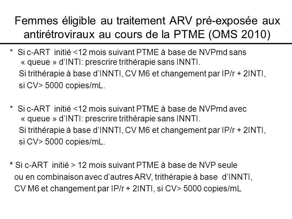Femmes éligible au traitement ARV pré-exposée aux antirétroviraux au cours de la PTME (OMS 2010) * Si c-ART initié <12 mois suivant PTME à base de NVPmd sans « queue » dINTI: prescrire trithérapie sans INNTI.