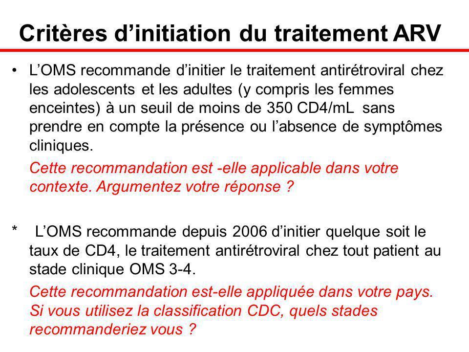 Définition clinique, immunologique et virologique de léchec thérapeutique dun traitement de 1 ère ligne Échec CliniqueSurvenue dun événement clinique de stade OMS 4 (sauf IRIS et exceptions) Échec Immuno (CD4) Retour des CD4 à leur niveau de départ (ou moins) ou Chute de 50 % par rapport au pic ou Persistance des CD4 < 100 Échec Virologique Charge Virale > 1000 copies/ml vs 5000 copies OMS 2010 Lorsque la CV est supérieure à 1000 copies/ml, faire un renforcement de lobservance et contrôle de la charge virale 2-3 mois plus tard.