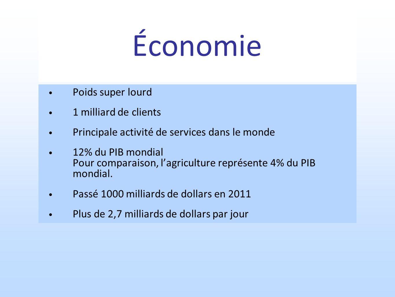 Économie Poids super lourd 1 milliard de clients Principale activité de services dans le monde 12% du PIB mondial Pour comparaison, lagriculture représente 4% du PIB mondial.