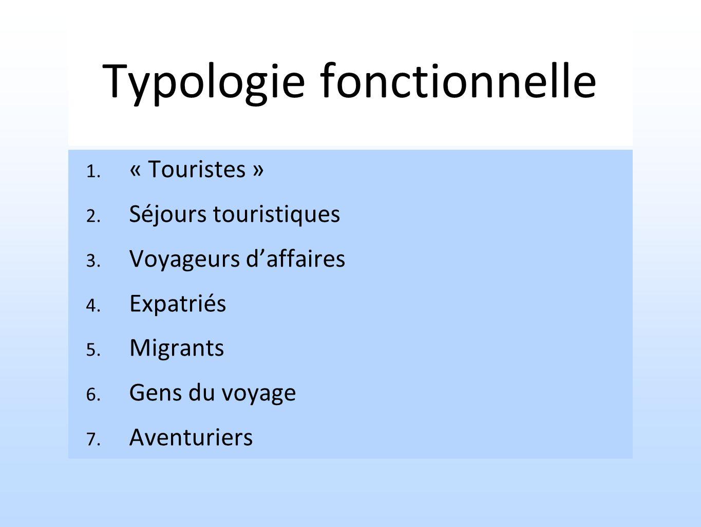 Typologie fonctionnelle 1. « Touristes » 2. Séjours touristiques 3. Voyageurs daffaires 4. Expatriés 5. Migrants 6. Gens du voyage 7. Aventuriers