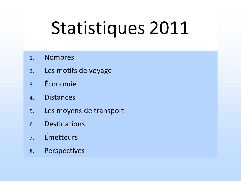 Statistiques 2011 1. Nombres 2. Les motifs de voyage 3. Économie 4. Distances 5. Les moyens de transport 6. Destinations 7. Émetteurs 8. Perspectives