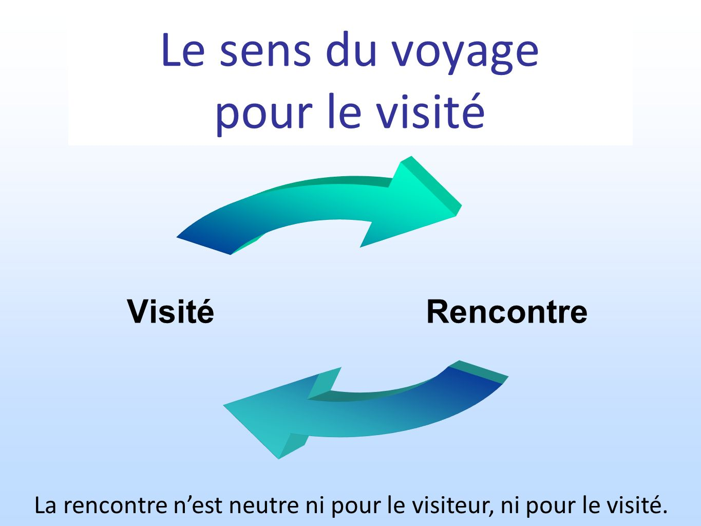 Le sens du voyage pour le visité La rencontre nest neutre ni pour le visiteur, ni pour le visité.