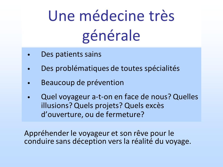 Une médecine très générale Des patients sains Des problématiques de toutes spécialités Beaucoup de prévention Quel voyageur a-t-on en face de nous? Qu