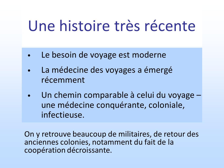 Une histoire très récente Le besoin de voyage est moderne La médecine des voyages a émergé récemment Un chemin comparable à celui du voyage – une médecine conquérante, coloniale, infectieuse.
