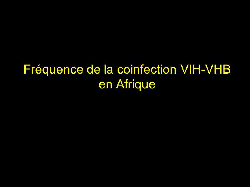 Fréquence de la coinfection VIH-VHB en Afrique