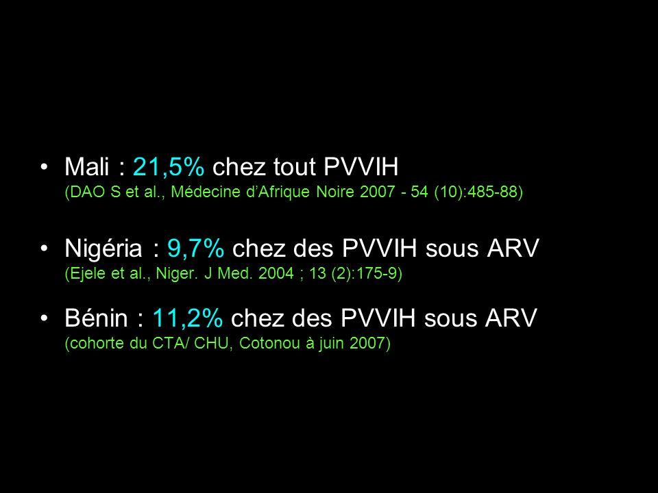Mali : 21,5% chez tout PVVIH (DAO S et al., Médecine dAfrique Noire 2007 - 54 (10):485-88) Nigéria : 9,7% chez des PVVIH sous ARV (Ejele et al., Niger