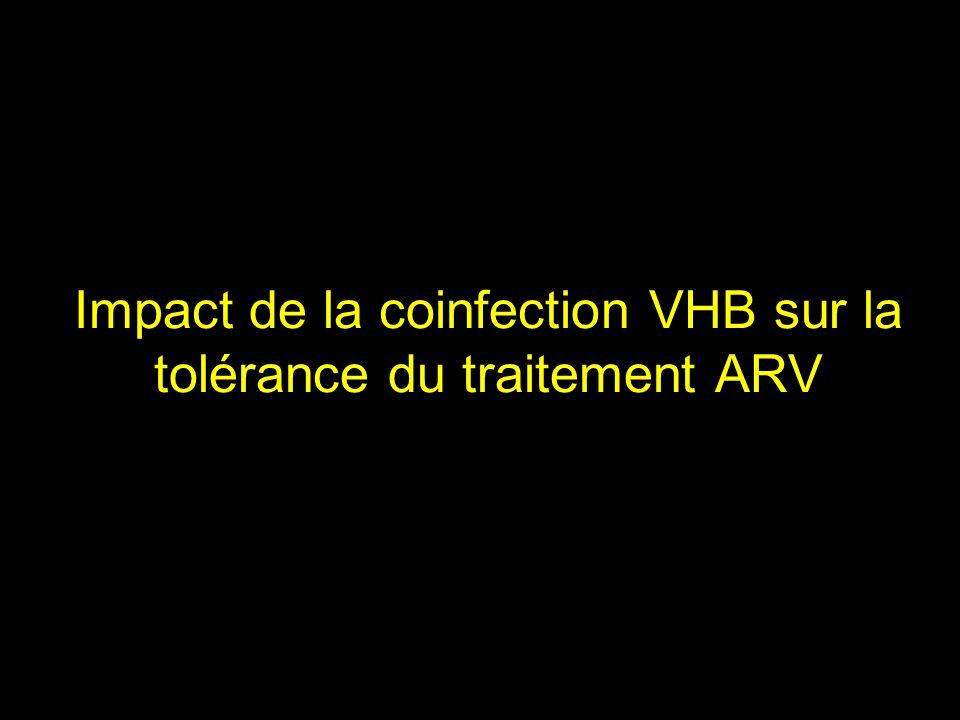 Impact de la coinfection VHB sur la tolérance du traitement ARV