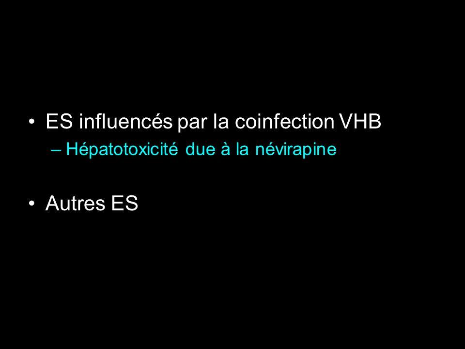 ES influencés par la coinfection VHB –Hépatotoxicité due à la névirapine Autres ES