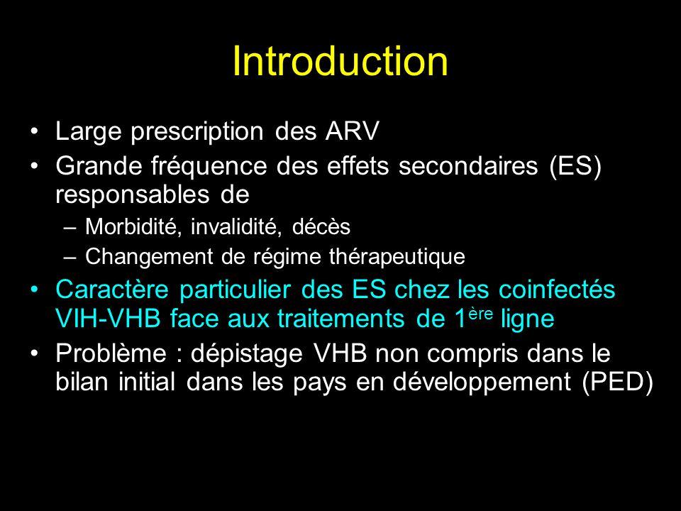 Introduction Large prescription des ARV Grande fréquence des effets secondaires (ES) responsables de –Morbidité, invalidité, décès –Changement de régi