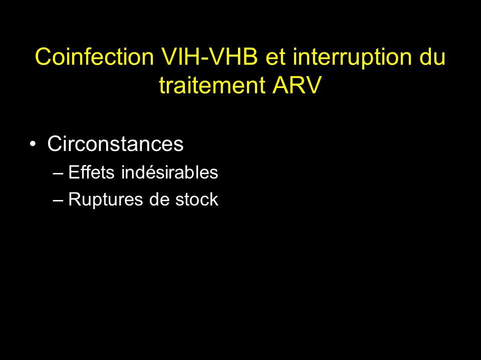 Coinfection VIH-VHB et interruption du traitement ARV Circonstances –Effets indésirables –Ruptures de stock