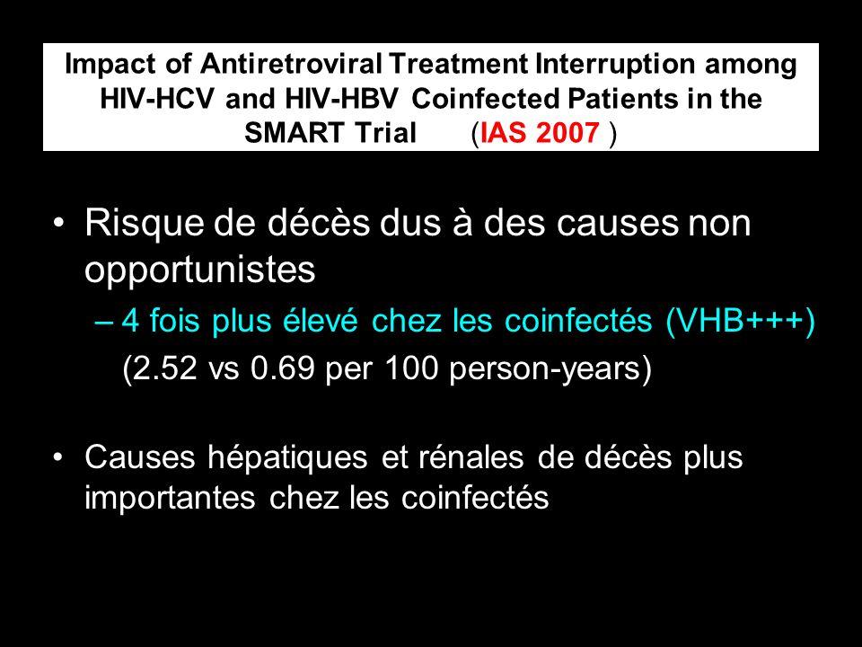Impact of Antiretroviral Treatment Interruption among HIV-HCV and HIV-HBV Coinfected Patients in the SMART Trial (IAS 2007 ) Risque de décès dus à des