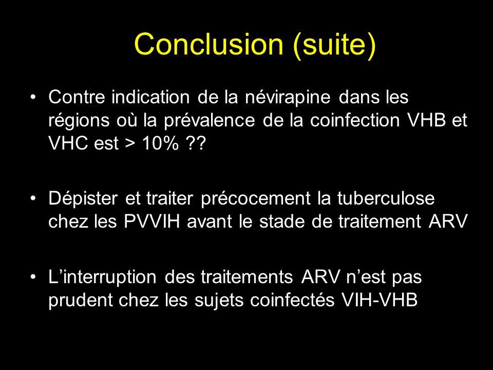 Conclusion (suite) Contre indication de la névirapine dans les régions où la prévalence de la coinfection VHB et VHC est > 10% ?? Dépister et traiter