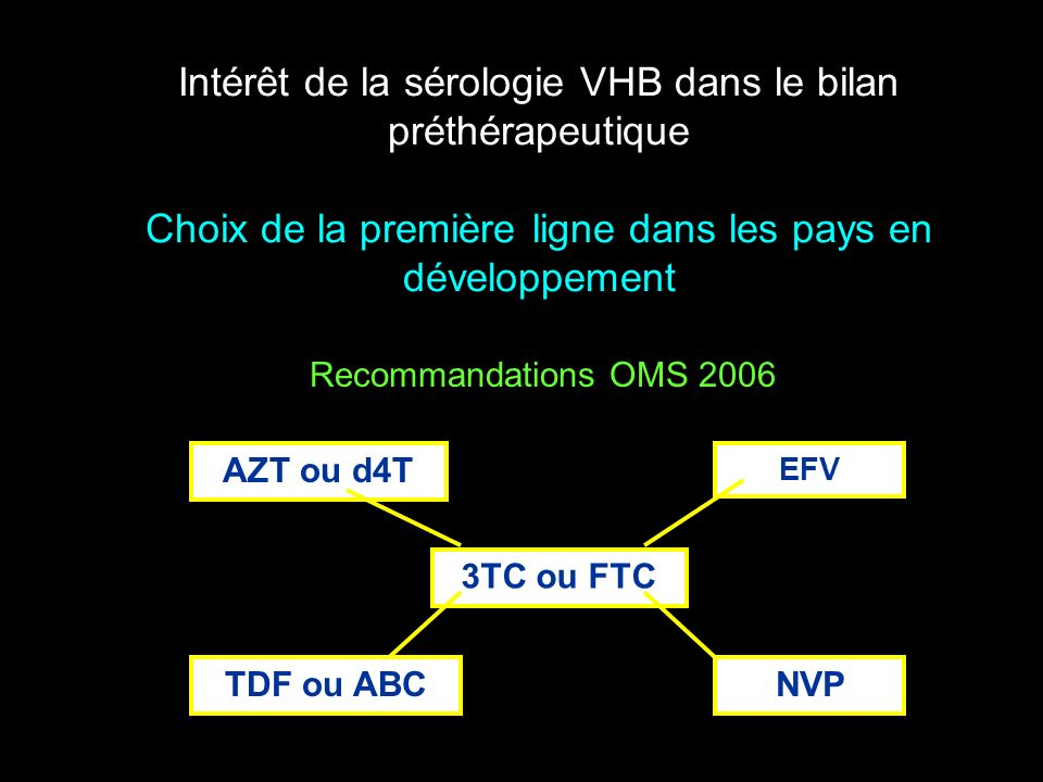 Intérêt de la sérologie VHB dans le bilan préthérapeutique Choix de la première ligne dans les pays en développement Recommandations OMS 2006 AZT ou d