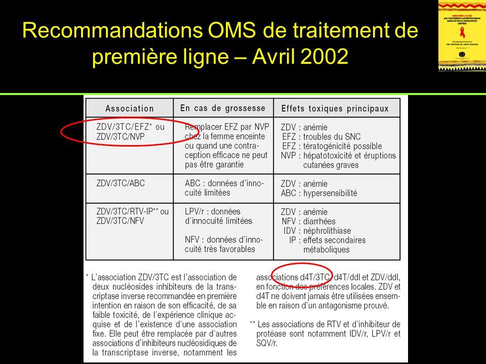 Recommandations OMS de traitement de première ligne – Avril 2002