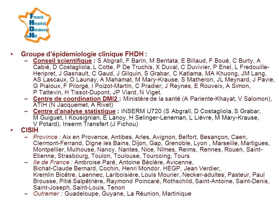 Groupe dépidemiologie clinique FHDH : –Conseil scientifique : S Abgrall, F Barin, M Bentata, E Billaud, F Boué, C Burty, A Cabié, D Costagliola, L Cot