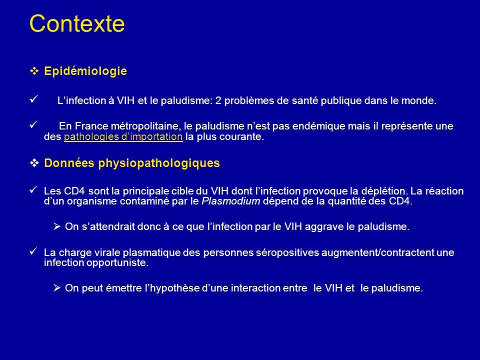 Objectifs Décrire les cas de paludisme dimportation dans la Base de données Hospitalière Française sur l infection à VIH Etudier les facteurs VIH prédictifs de la sévérité de laccès palustre à Plasmodium falciparurm.