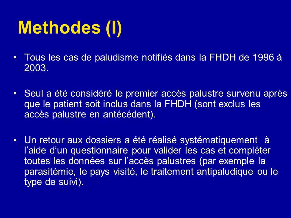 Methodes (I) Tous les cas de paludisme notifiés dans la FHDH de 1996 à 2003. Seul a été considéré le premier accès palustre survenu après que le patie