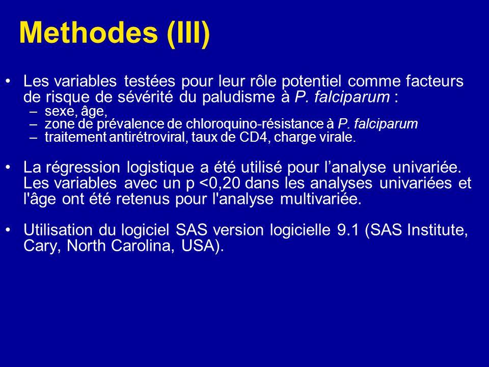 Methodes (III) Les variables testées pour leur rôle potentiel comme facteurs de risque de sévérité du paludisme à P. falciparum : –sexe, âge, –zone de