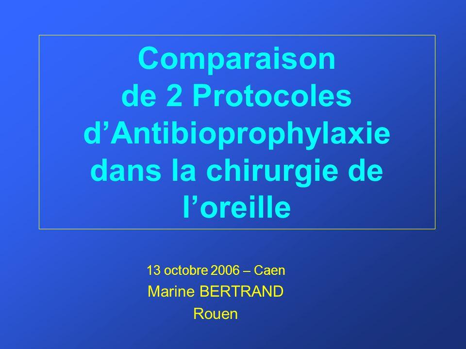 Comparaison de 2 Protocoles dAntibioprophylaxie dans la chirurgie de loreille 13 octobre 2006 – Caen Marine BERTRAND Rouen