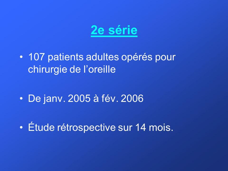 2e série 107 patients adultes opérés pour chirurgie de loreille De janv. 2005 à fév. 2006 Étude rétrospective sur 14 mois.