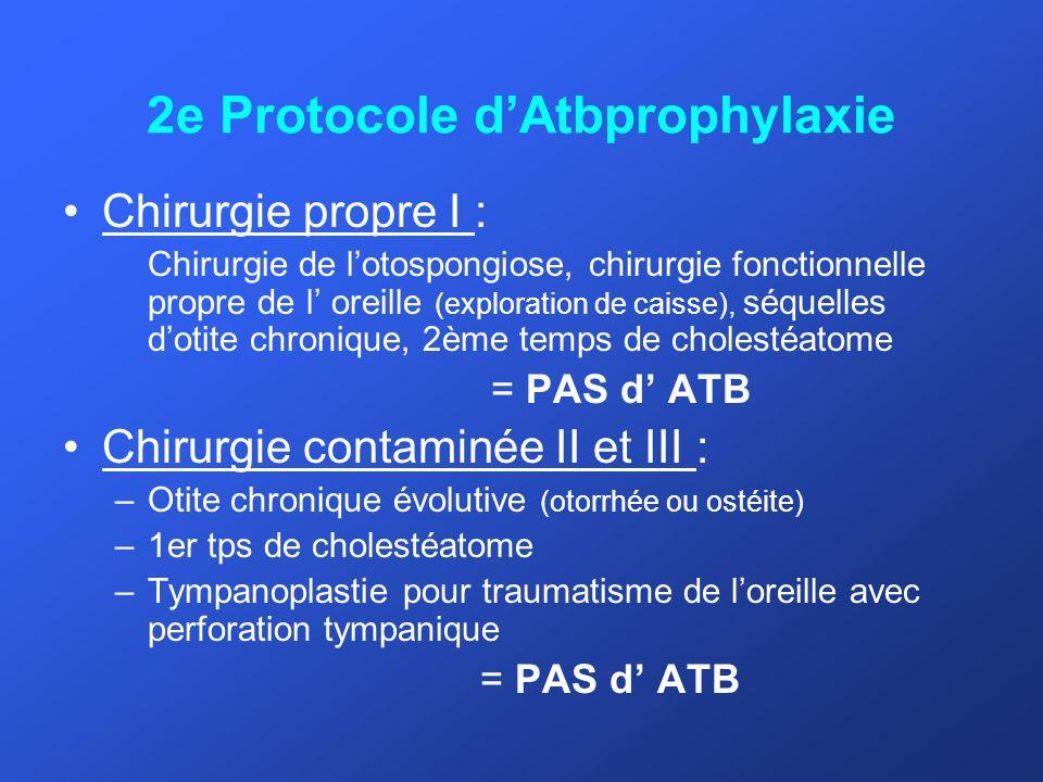 2e Protocole dAtbprophylaxie Chirurgie propre I : Chirurgie de lotospongiose, chirurgie fonctionnelle propre de l oreille (exploration de caisse), séq