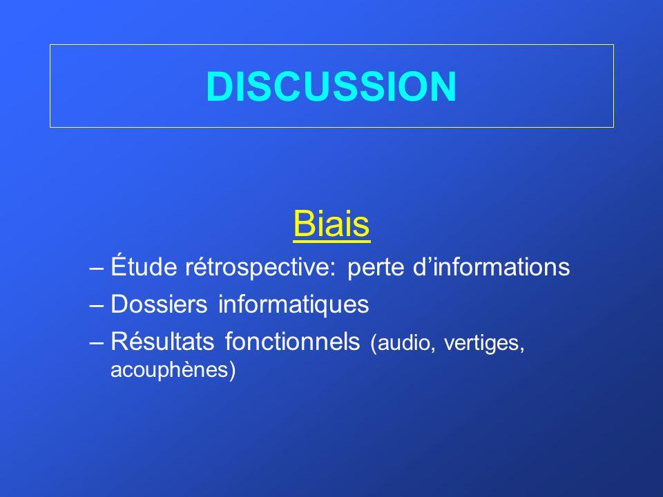 DISCUSSION Biais –Étude rétrospective: perte dinformations –Dossiers informatiques –Résultats fonctionnels (audio, vertiges, acouphènes)