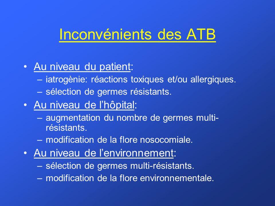 Inconvénients des ATB Au niveau du patient: –iatrogènie: réactions toxiques et/ou allergiques. –sélection de germes résistants. Au niveau de lhôpital: