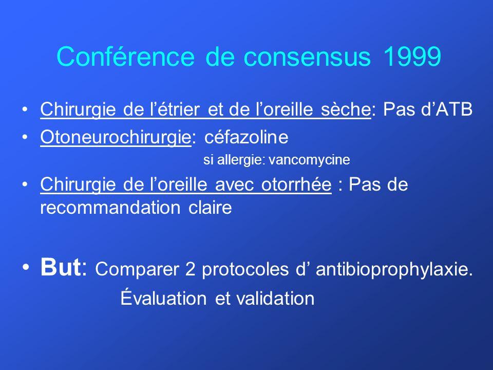 Conférence de consensus 1999 Chirurgie de létrier et de loreille sèche: Pas dATB Otoneurochirurgie: céfazoline si allergie: vancomycine Chirurgie de l