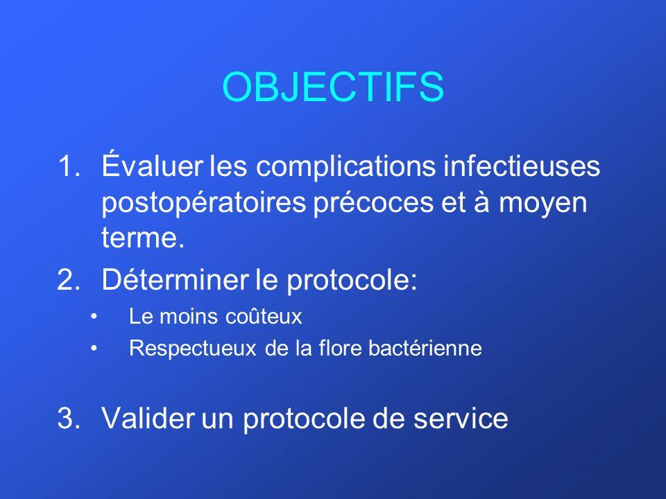 OBJECTIFS 1.Évaluer les complications infectieuses postopératoires précoces et à moyen terme. 2.Déterminer le protocole: Le moins coûteux Respectueux