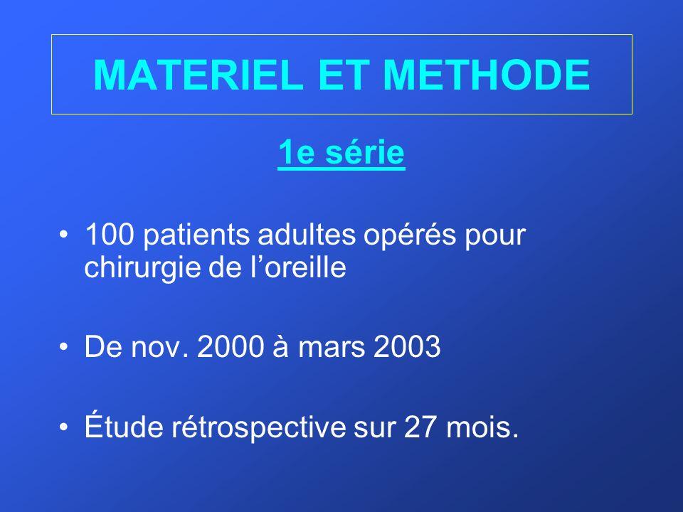 MATERIEL ET METHODE 1e série 100 patients adultes opérés pour chirurgie de loreille De nov. 2000 à mars 2003 Étude rétrospective sur 27 mois.