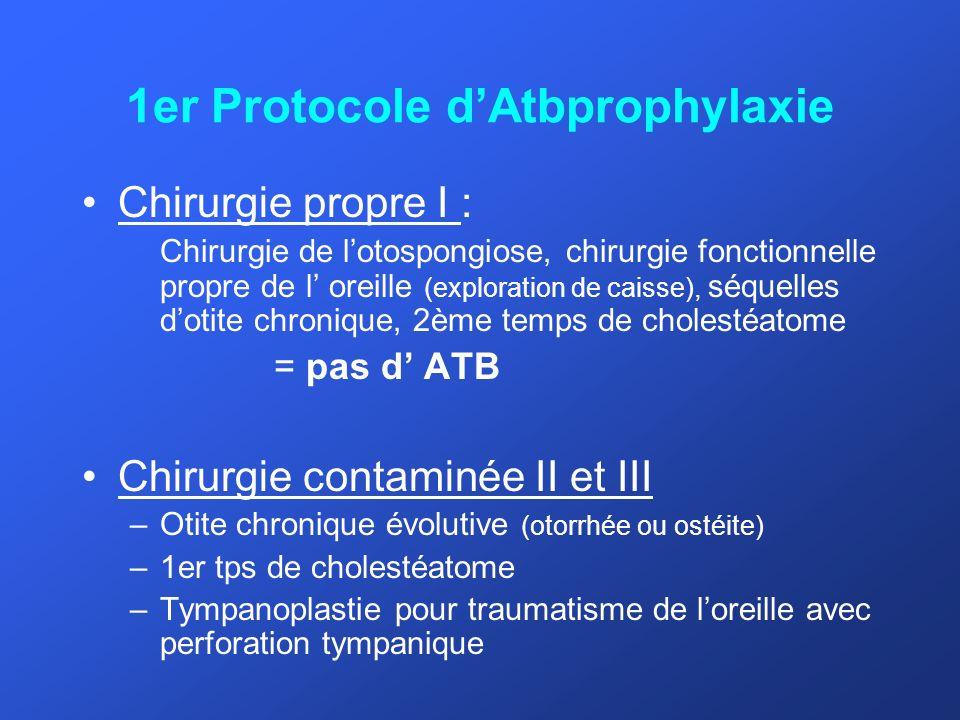1er Protocole dAtbprophylaxie Chirurgie propre I : Chirurgie de lotospongiose, chirurgie fonctionnelle propre de l oreille (exploration de caisse), sé